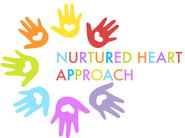 Nurtured Heart Approach